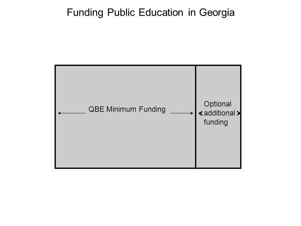 Funding Public Education in Georgia QBE Minimum Funding Optional additional funding