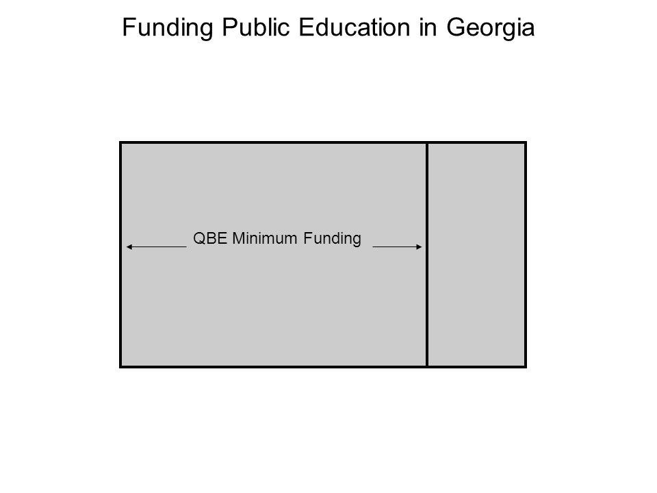 Funding Public Education in Georgia QBE Minimum Funding