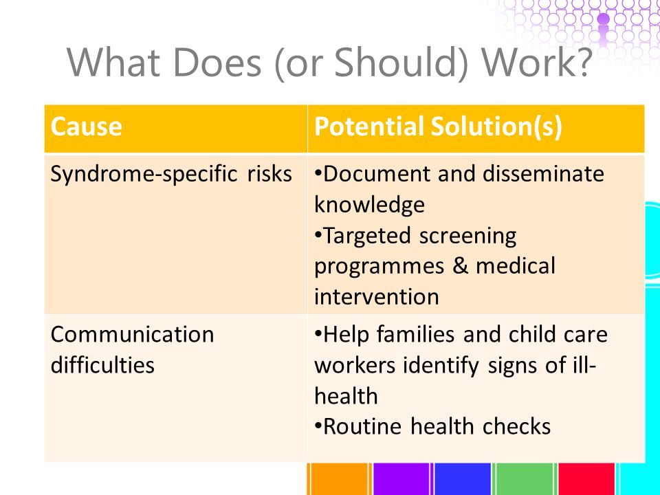 Health Checks o Robust evidence that health checks are effective in identifying unknown illness o DES Feb 2009 o Poor uptake (49% in 2010/11) o Unknown impact on health status