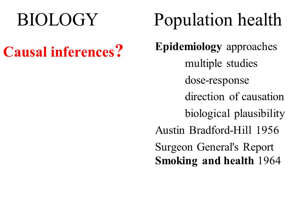 BIOLOGY Population health Causal inferences ? Epidemiology approaches multiple studies dose-response direction of causation biological plausibility Au