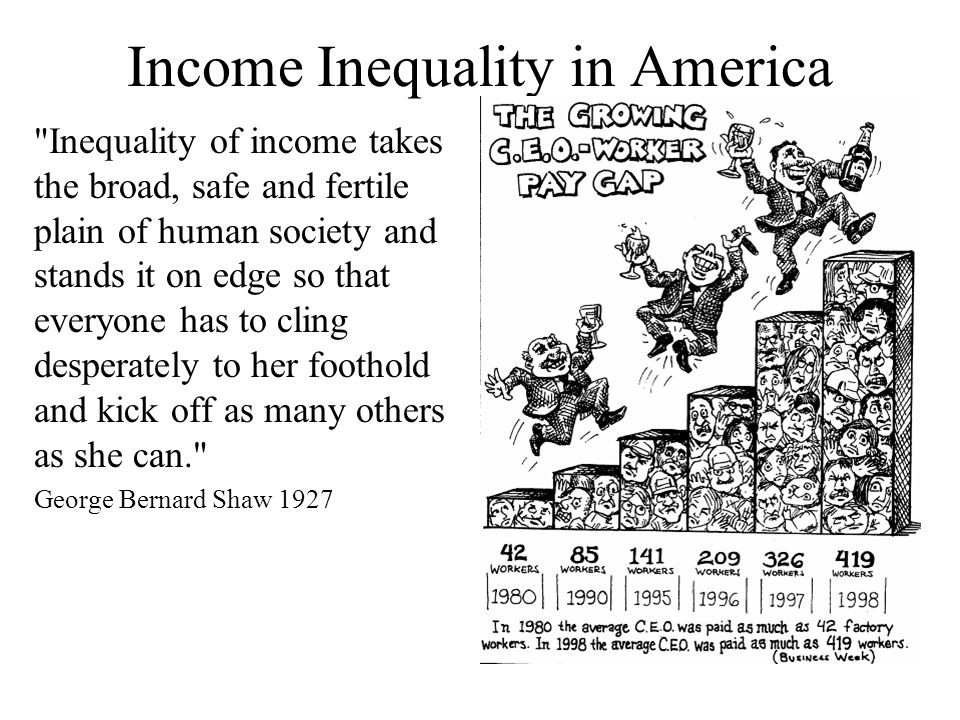 Income Inequality in America Inequality of income takes the broad, safe and fertile plain of human society and stands it on edge so that everyone has to cling desperately to her foothold and kick off as many others as she can. George Bernard Shaw 1927