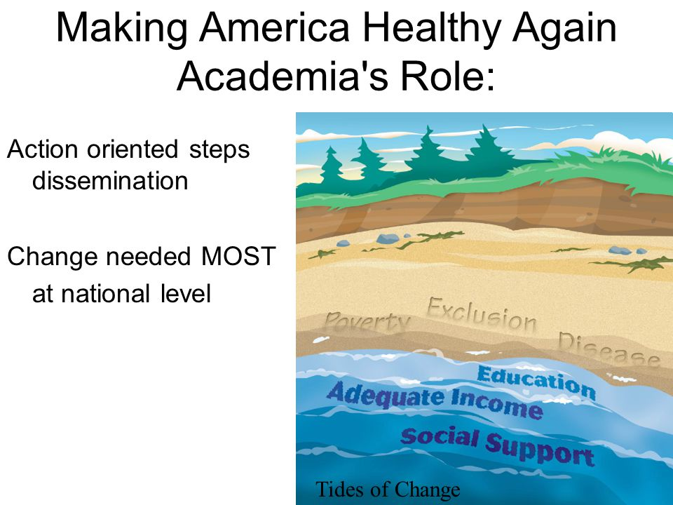 Making America Healthy Again Academia's Role: Action oriented steps dissemination Change needed MOST at national level Tides of Change