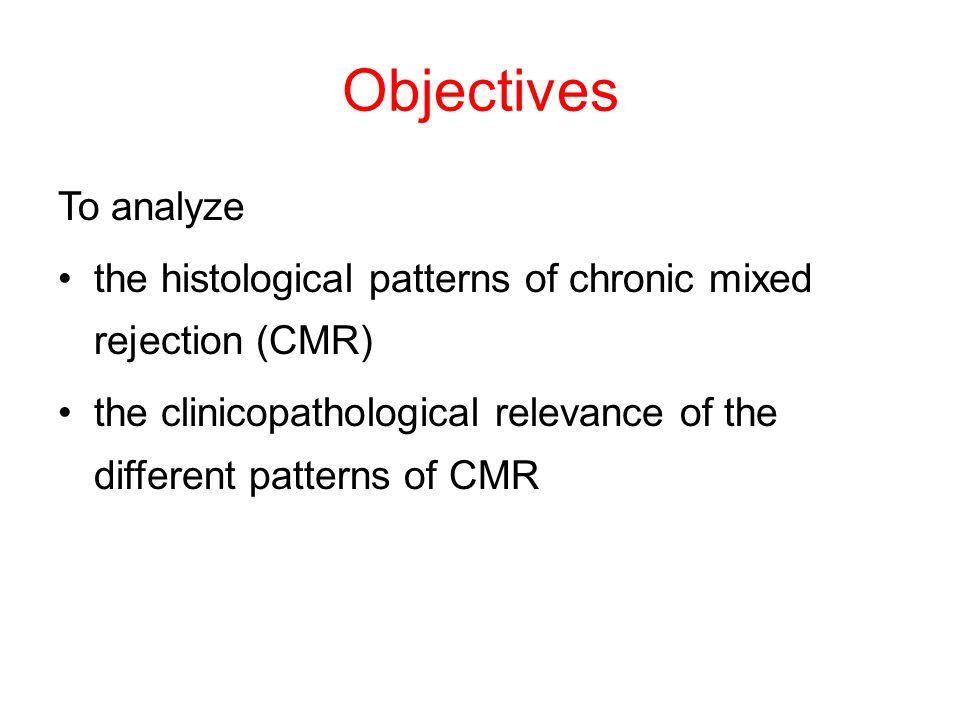 Multivariable Cox regression of morphological variables g ptc ciah cv mo ct i cgptcml HLA-DR C4d t cv IF cv IFE CNI-tox.