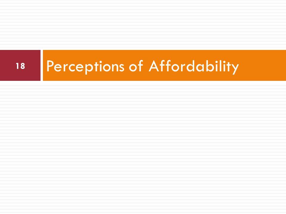 Perceptions of Affordability 18