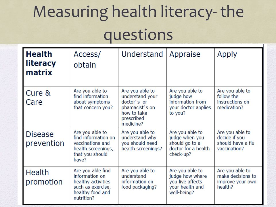 Measuring health literacy- the questions