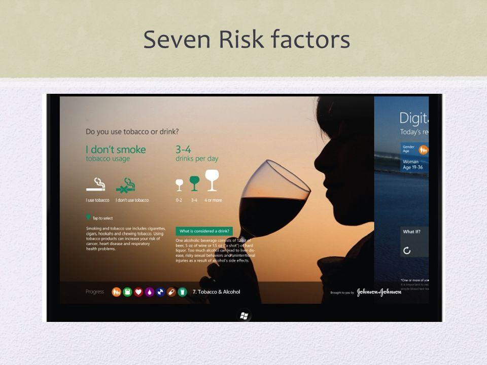 Seven Risk factors