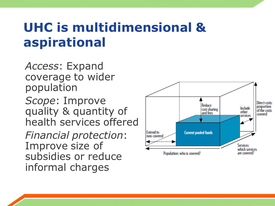 UHC is multidimensional & aspirational Access: Expand coverage to wider population Scope: Improve quality & quantity of health services offered Financial protection: Improve size of subsidies or reduce informal charges