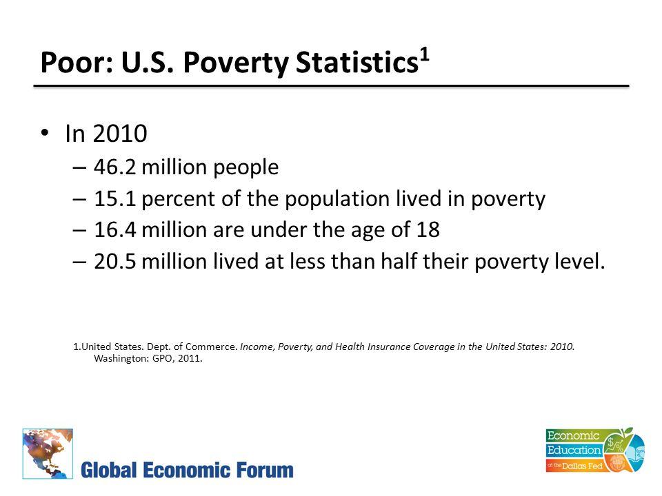 Poor: U.S.