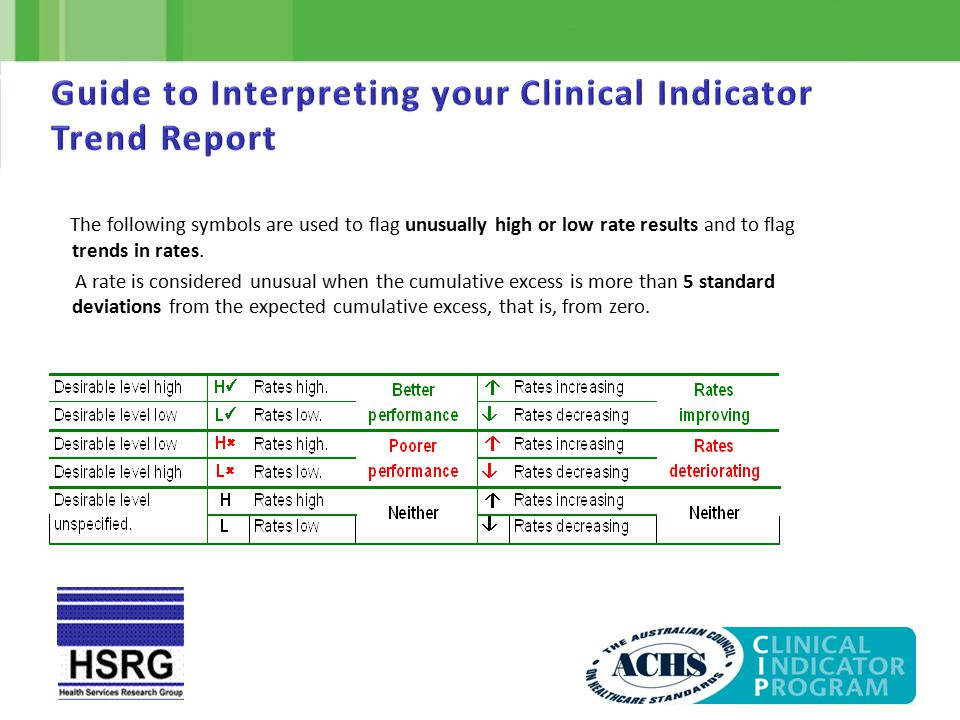 The following symbols are used to flag unusually high or low rate results and to flag trends in rates.