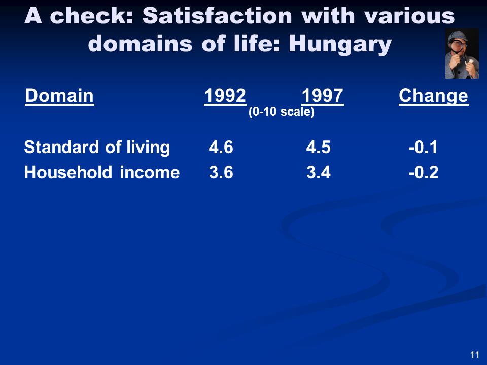 A check: Satisfaction with various domains of life: Hungary Domain19921997Change Standard of living 4.6 4.5 -0.1 Household income 3.6 3.4 -0.2 (0-10 scale) 11