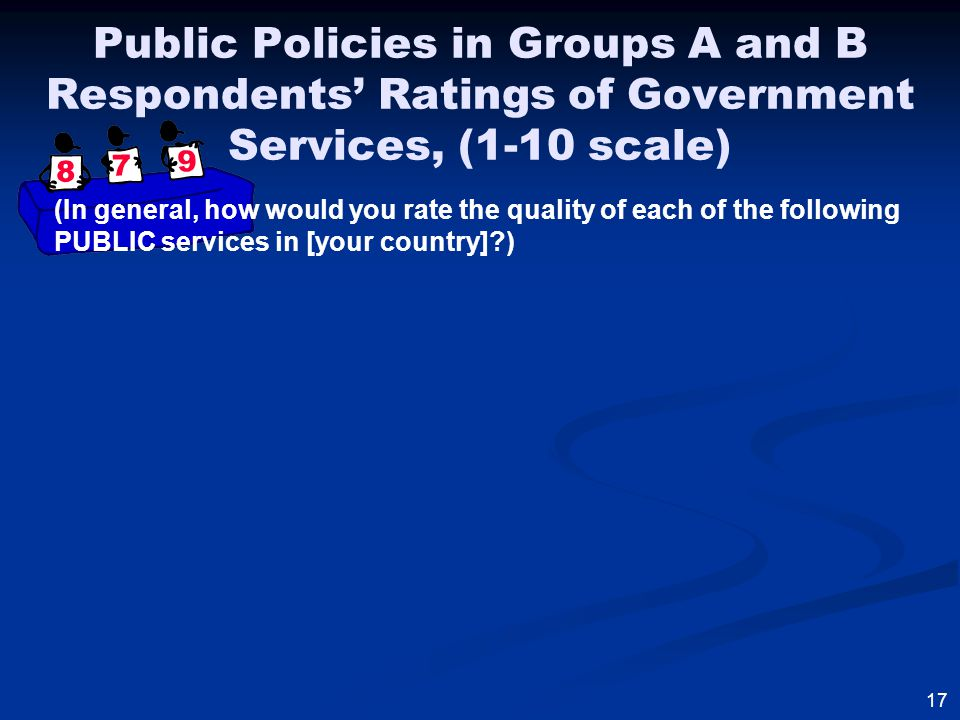 17 Public Policies in Groups A and B Respondents' Ratings of Government Services, (1-10 scale) (In general, how would you rate the quality of each of the following PUBLIC services in [your country] )