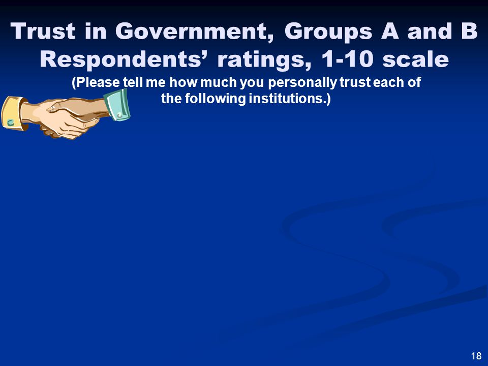 Trust in Government, Groups A and B Respondents' ratings, 1-10 scale 18 (Please tell me how much you personally trust each of the following institutions.)