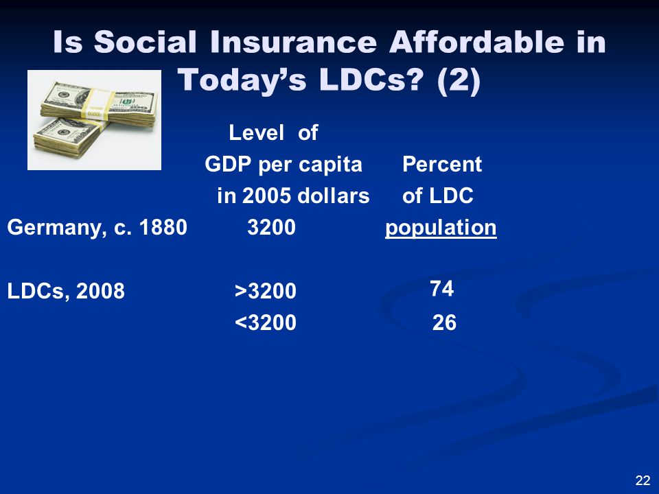 Is Social Insurance Affordable in Today's LDCs.