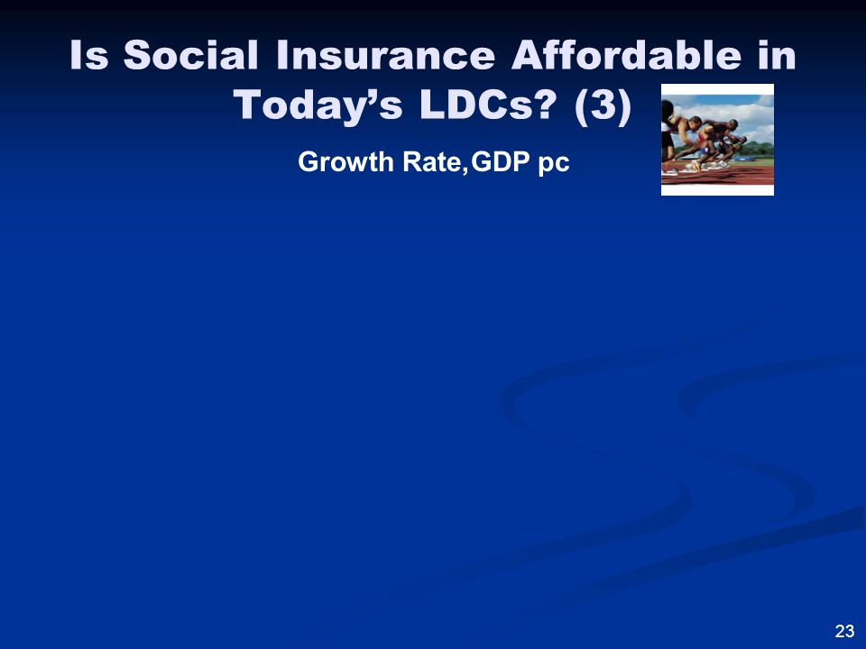 Is Social Insurance Affordable in Today's LDCs? (3) 23 Growth Rate,GDP pc