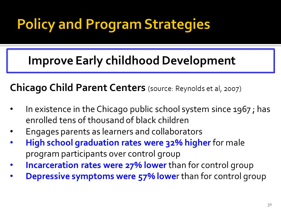 Improve Early childhood Development 30 Chicago Child Parent Centers (source: Reynolds et al, 2007) In existence in the Chicago public school system since 1967 ; has enrolled tens of thousand of black children Engages parents as learners and collaborators High school graduation rates were 32% higher for male program participants over control group Incarceration rates were 27% lower than for control group Depressive symptoms were 57% lower than for control group