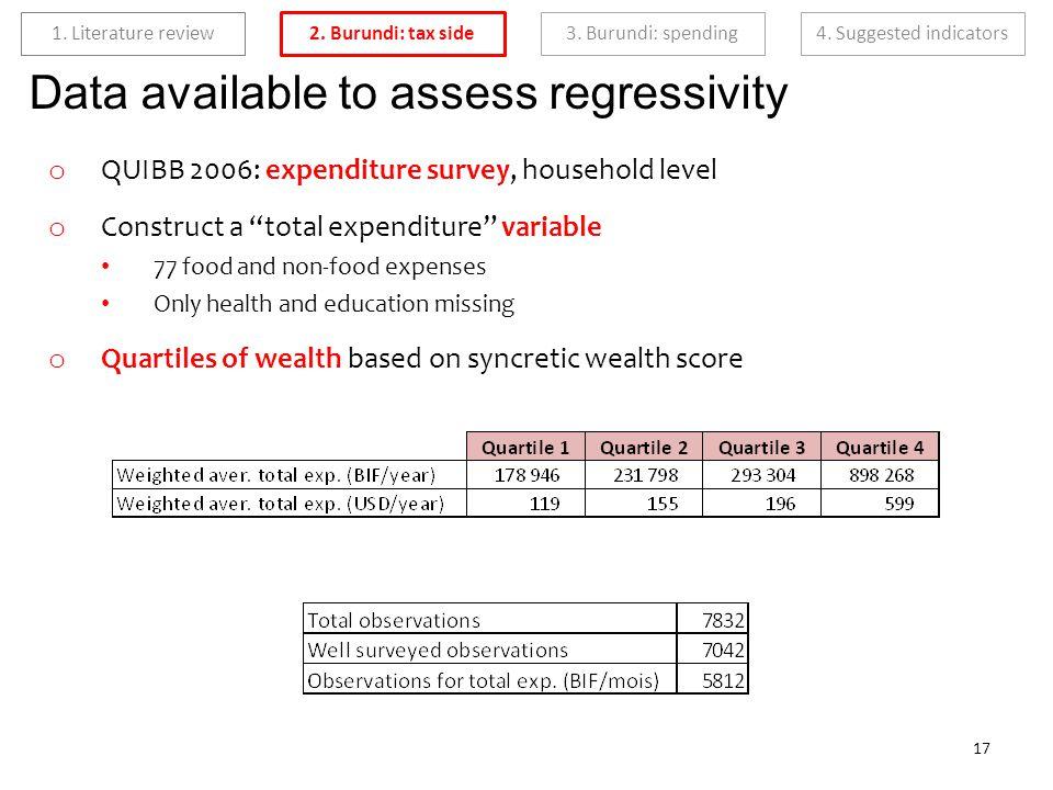 2. Burundi: tax side 3. Burundi: spending4. Suggested indicators 1. Literature review 17 o QUIBB 2006: expenditure survey, household level o Construct