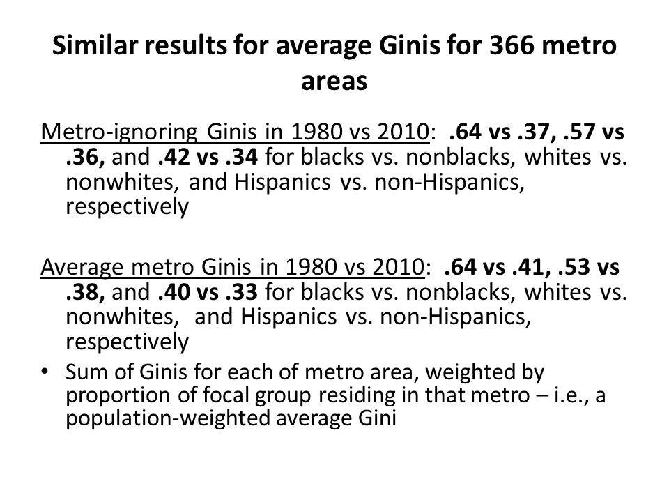 Similar results for average Ginis for 366 metro areas Metro-ignoring Ginis in 1980 vs 2010:.64 vs.37,.57 vs.36, and.42 vs.34 for blacks vs. nonblacks,