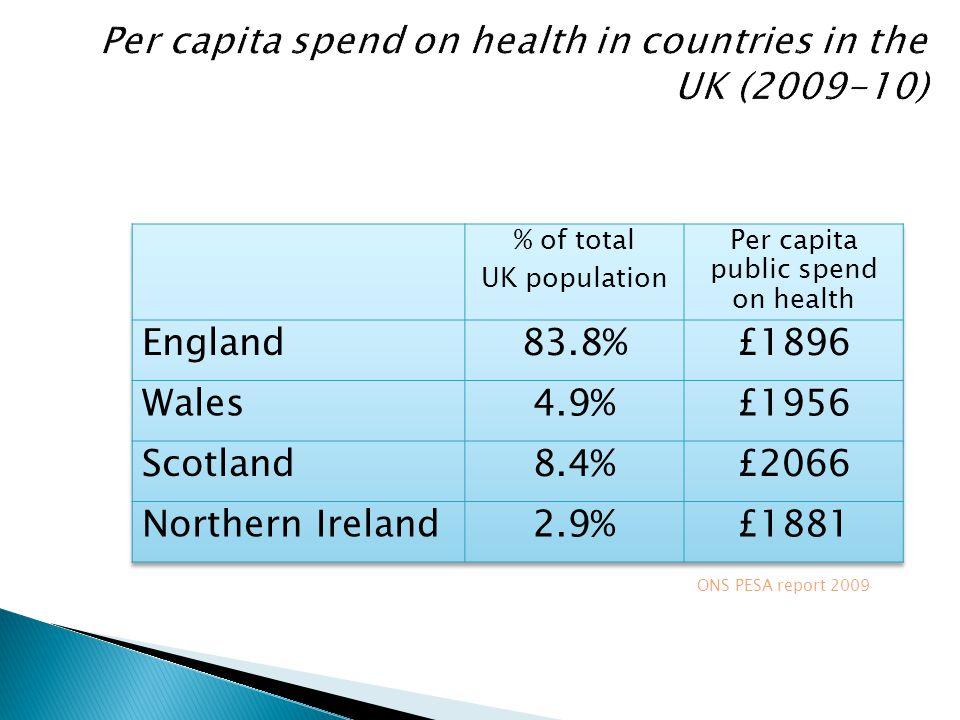  Health Economic Analysis ◦ Disease specific outcomes  i.e.