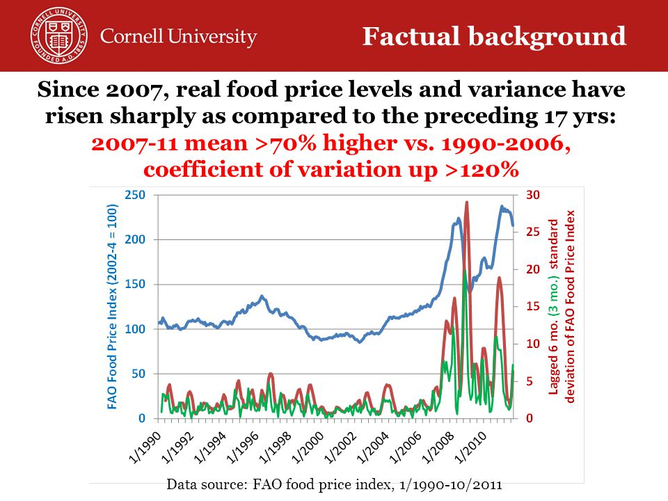 Why higher, more variable food prices.