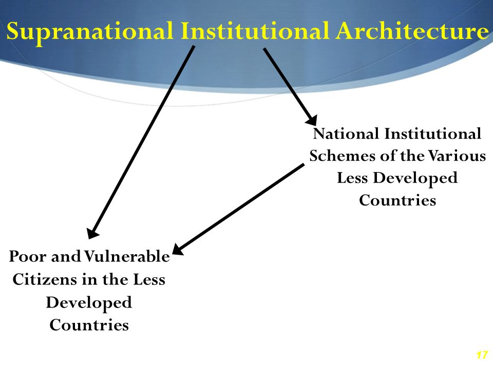 17 Supranational Institutional Architecture National Institutional Schemes of the Various Less Developed Countries Poor and Vulnerable Citizens in the