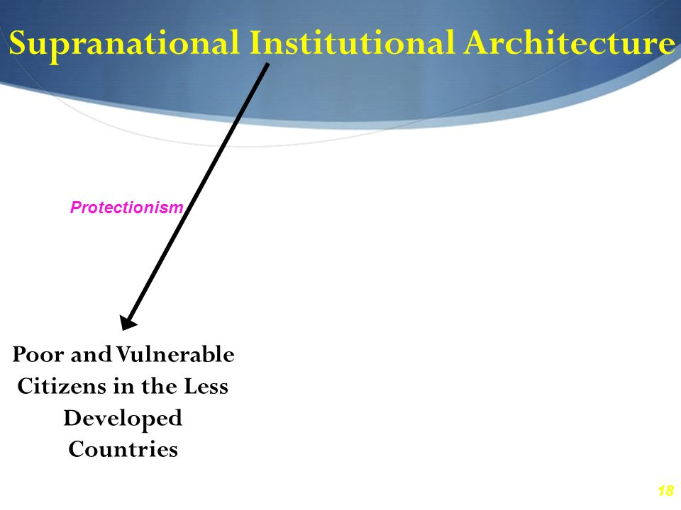 18 Supranational Institutional Architecture Poor and Vulnerable Citizens in the Less Developed Countries Protectionism