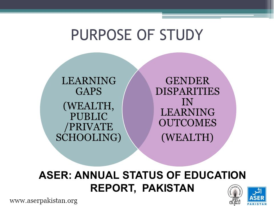 www.aserpakistan.org PURPOSE OF STUDY ASER: ANNUAL STATUS OF EDUCATION REPORT, PAKISTAN LEARNING GAPS (WEALTH, PUBLIC /PRIVATE SCHOOLING) GENDER DISPARITIES IN LEARNING OUTCOMES (WEALTH)
