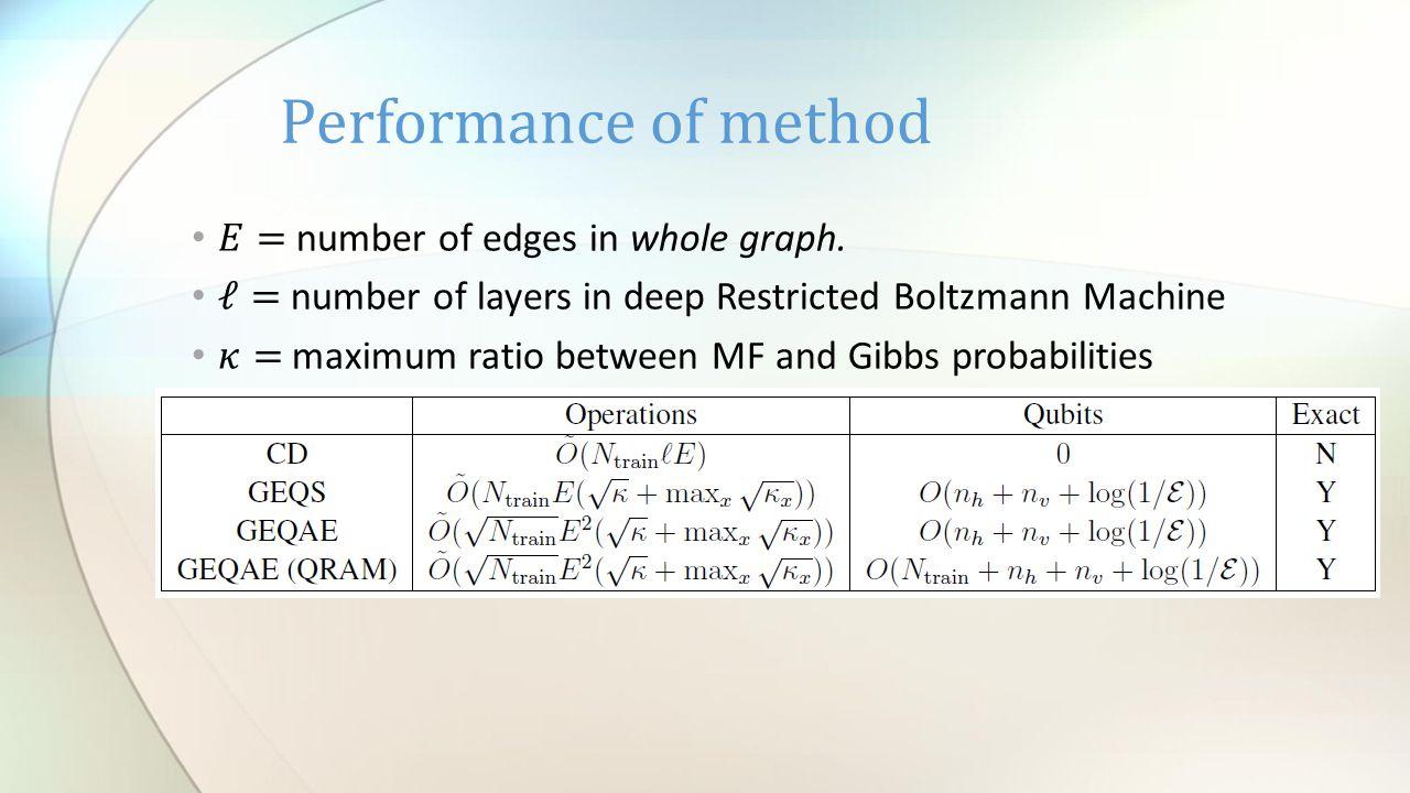 We provide new quantum algorithms for learning using deep Boltzmann machines.