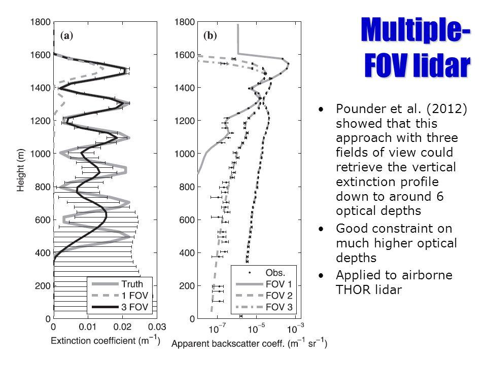 Multiple- FOV lidar Pounder et al.