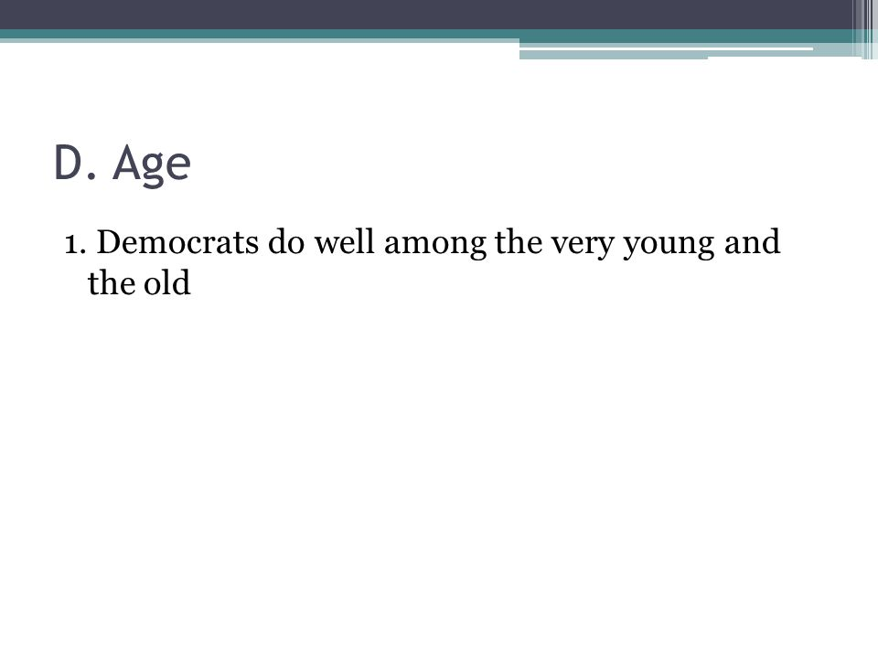 D. Age 1. Democrats do well among the very young and the old