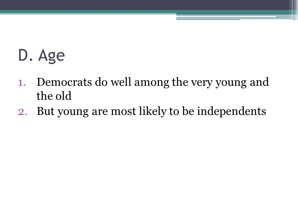D. Age 1.Democrats do well among the very young and the old 2.But young are most likely to be independents