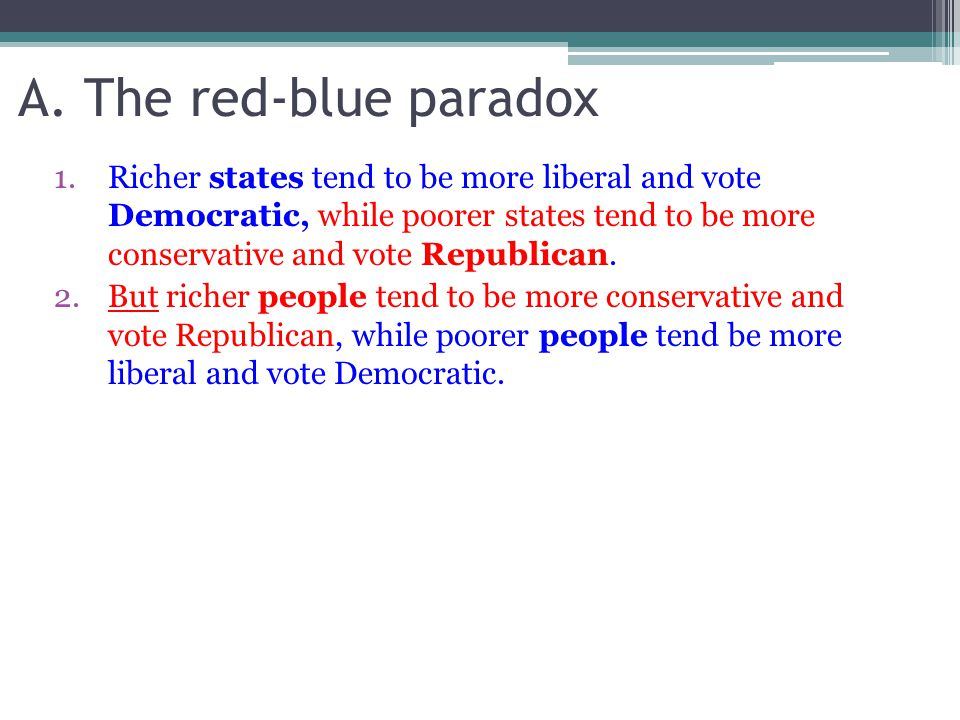 A. The red-blue paradox 1.Richer states tend to be more liberal and vote Democratic, while poorer states tend to be more conservative and vote Republi