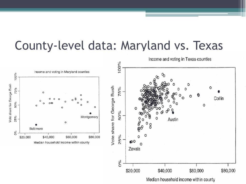 County-level data: Maryland vs. Texas
