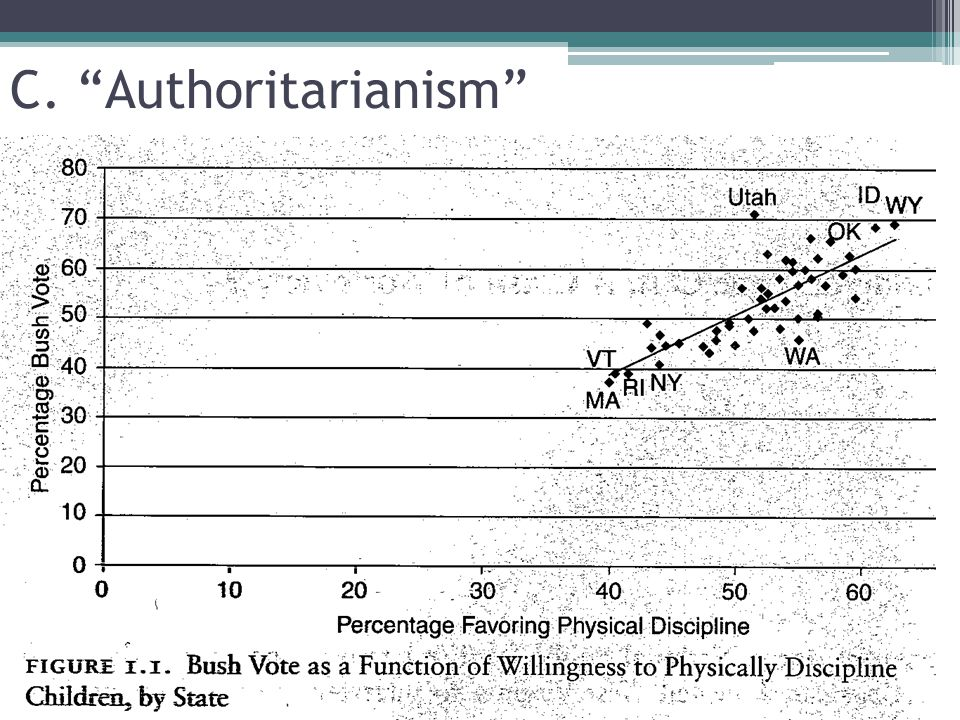 """C. """"Authoritarianism"""""""