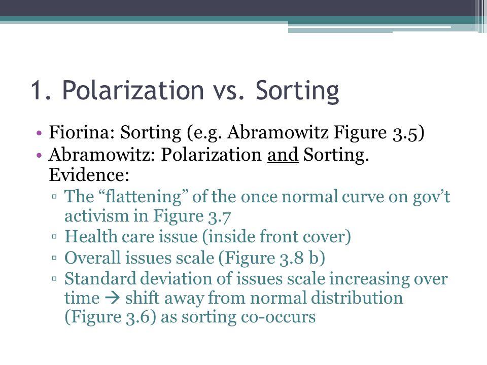 "1. Polarization vs. Sorting Fiorina: Sorting (e.g. Abramowitz Figure 3.5) Abramowitz: Polarization and Sorting. Evidence: ▫The ""flattening"" of the onc"