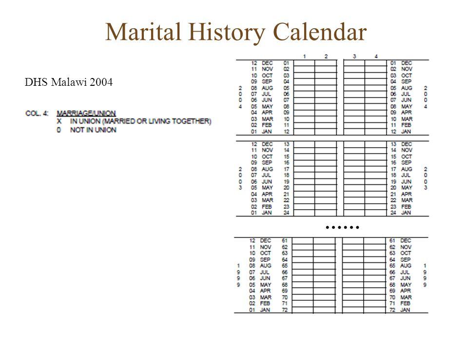 Marital History Calendar DHS Malawi 2004 ……