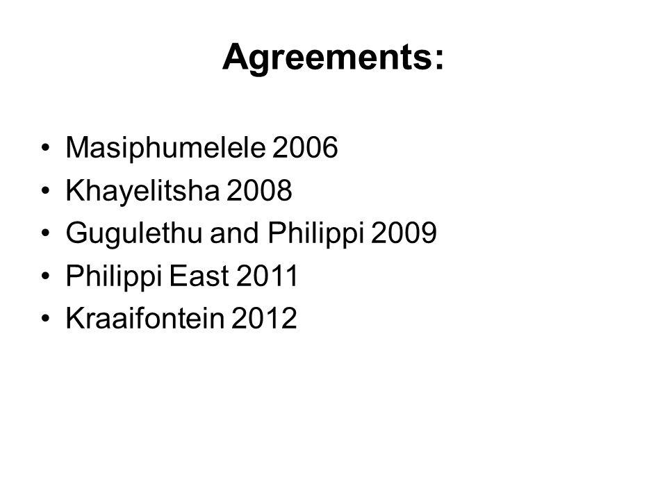 Agreements: Masiphumelele 2006 Khayelitsha 2008 Gugulethu and Philippi 2009 Philippi East 2011 Kraaifontein 2012