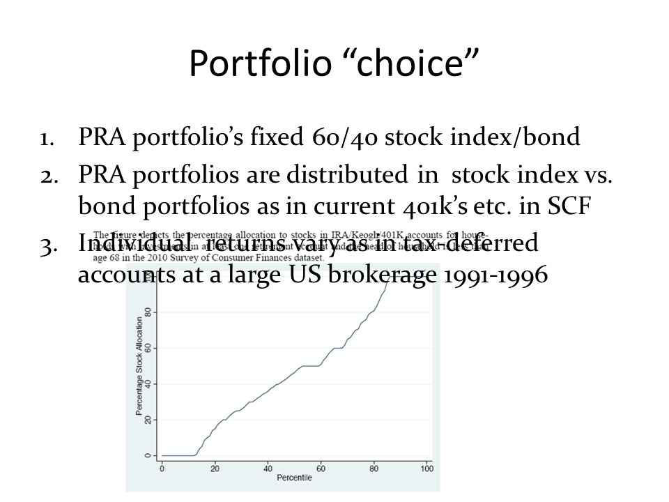 Portfolio choice 1.PRA portfolio's fixed 60/40 stock index/bond 2.PRA portfolios are distributed in stock index vs.