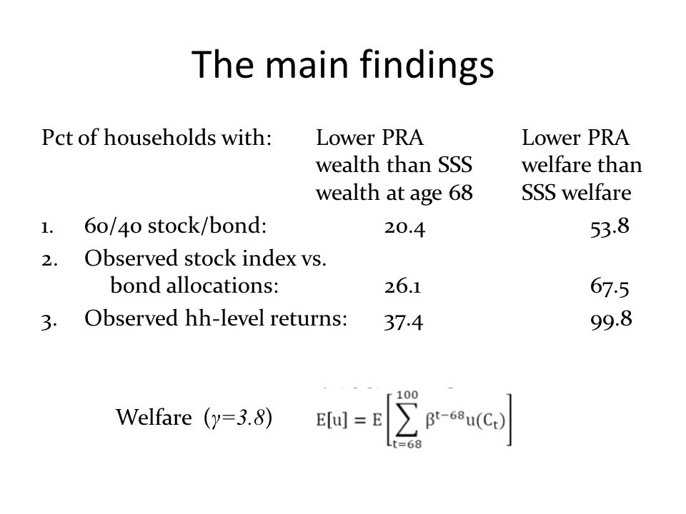 Pct of households with:Lower PRA Lower PRA wealth than SSS welfare than wealth at age 68 SSS welfare 1.60/40 stock/bond:20.4 53.8 2.Observed stock index vs.