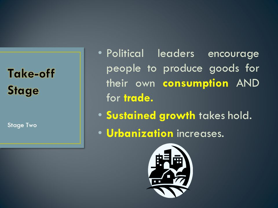 Political leaders encourage people to produce goods for their own consumption AND for trade.