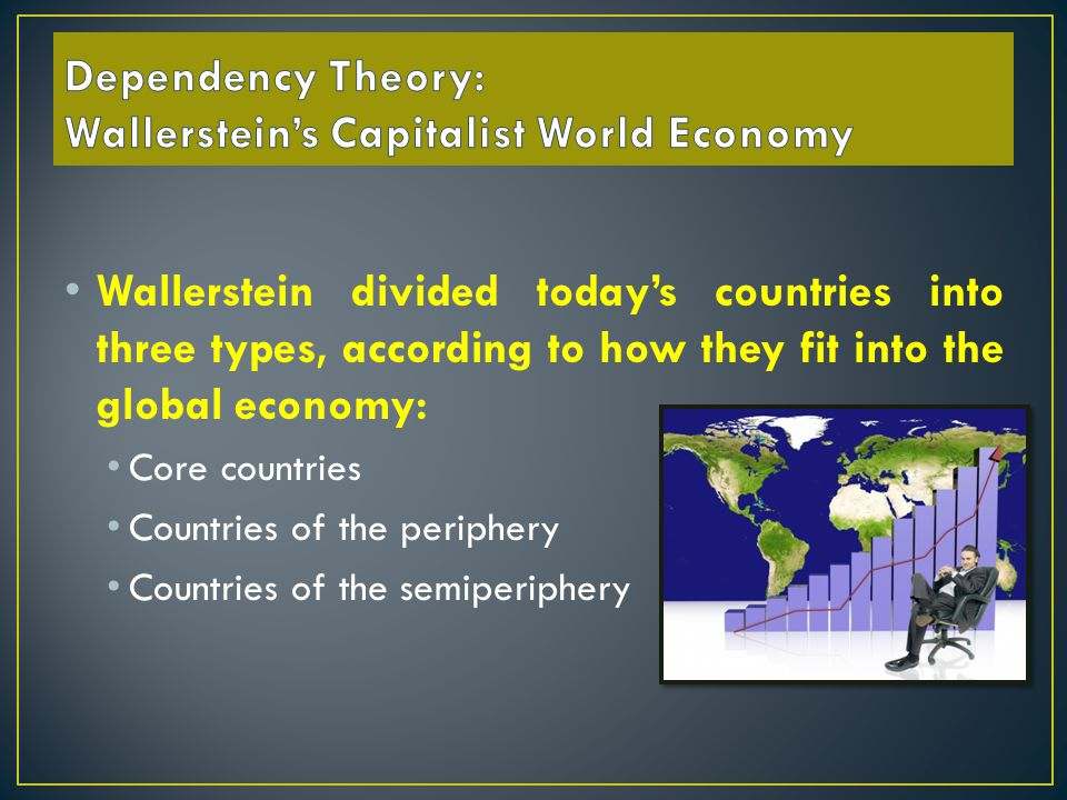 Wallerstein divided today's countries into three types, according to how they fit into the global economy: Core countries Countries of the periphery Countries of the semiperiphery