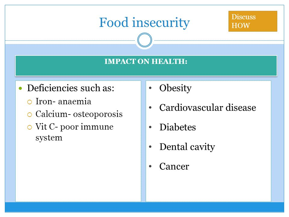 Food insecurity Deficiencies such as:  Iron- anaemia  Calcium- osteoporosis  Vit C- poor immune system IMPACT ON HEALTH: Obesity Cardiovascular dis