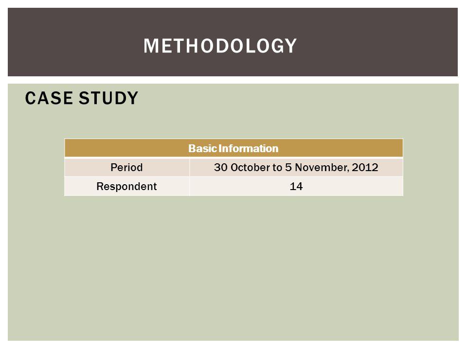 CASE STUDY METHODOLOGY Basic Information Period30 October to 5 November, 2012 Respondent14