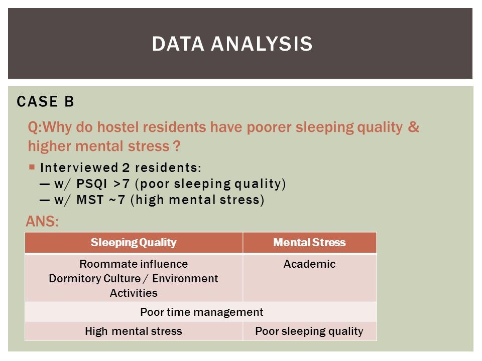  Interviewed 2 residents: — w/ PSQI >7 (poor sleeping quality) — w/ MST ~7 (high mental stress) Sleeping QualityMental Stress Roommate influence Dormitory Culture / Environment Activities Academic Poor time management High mental stressPoor sleeping quality ANS: DATA ANALYSIS CASE B Q:Why do hostel residents have poorer sleeping quality & higher mental stress