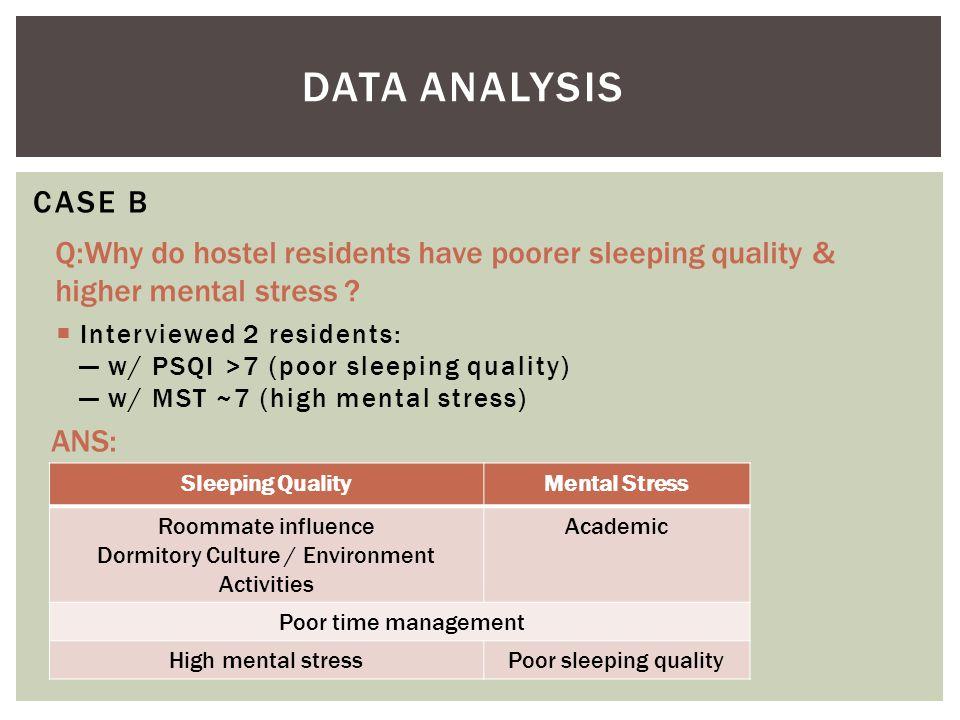  Interviewed 2 residents: — w/ PSQI >7 (poor sleeping quality) — w/ MST ~7 (high mental stress) Sleeping QualityMental Stress Roommate influence Dorm