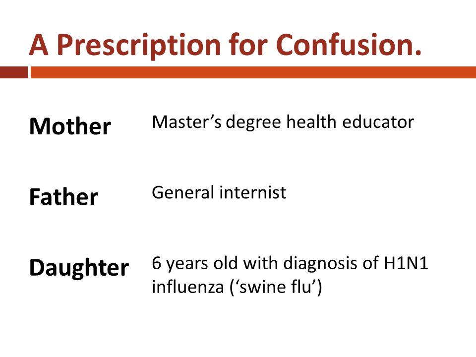 A Prescription for Confusion.
