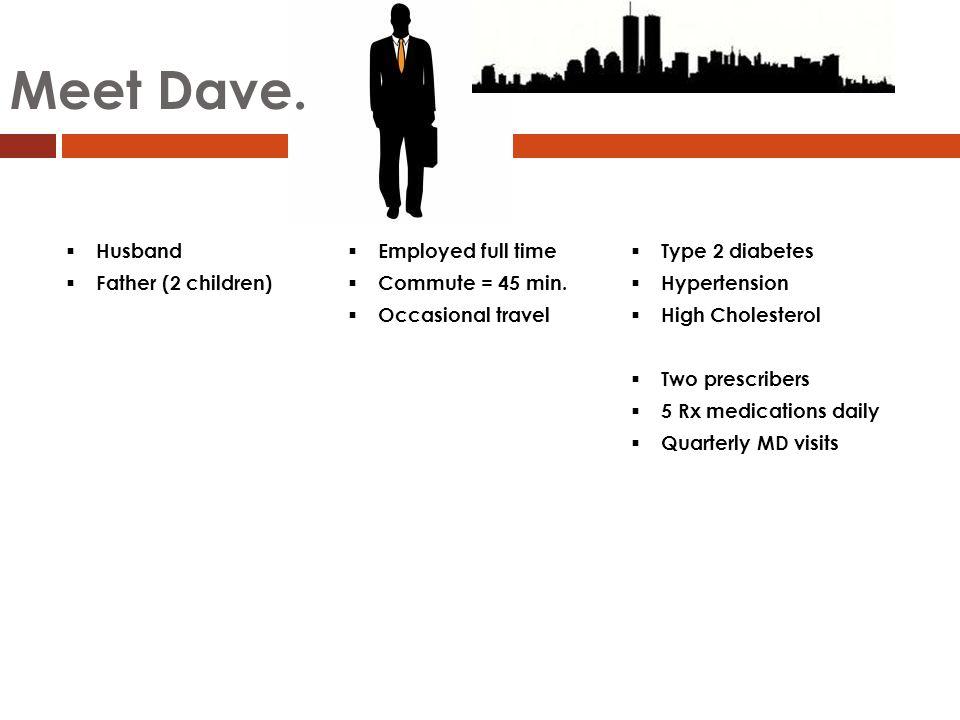 Meet Dave. Husband  Father (2 children)  Employed full time  Commute = 45 min.