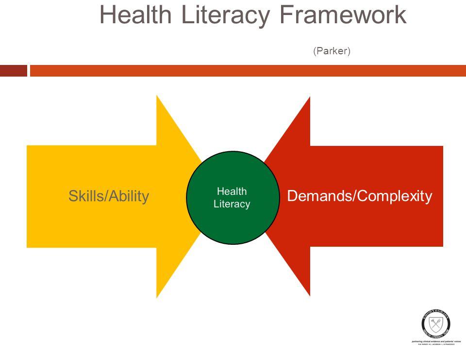 Health Literacy Framework (Parker) Skills/Ability Demands/Complexity