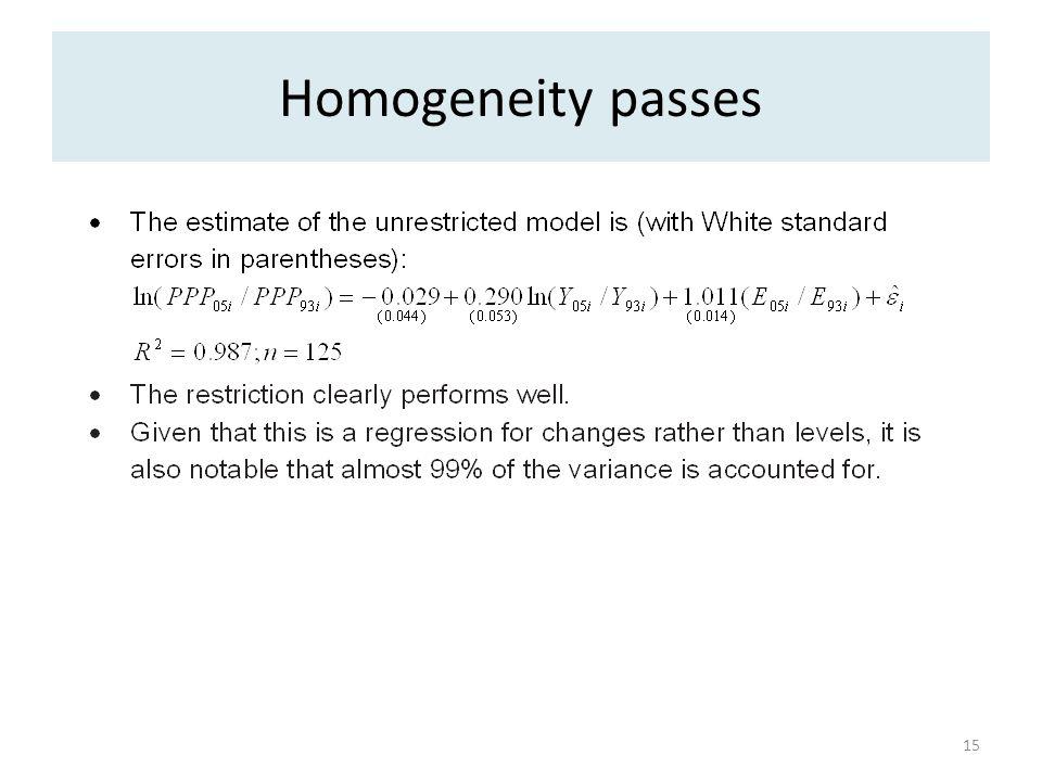Homogeneity passes 15