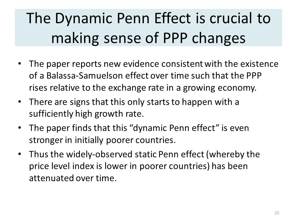 The Dynamic Penn Effect is crucial to making sense of PPP changes The paper reports new evidence consistent with the existence of a Balassa-Samuelson effect over time such that the PPP rises relative to the exchange rate in a growing economy.