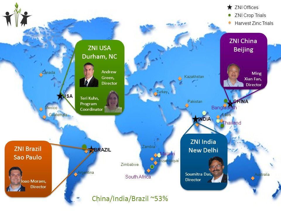Zinc…essential for life CHINA Laos Australia INDIA BRAZIL Kazakhstan Pakistan Turkey USA Mozambique Canada Argentina Guatemala Mexico South Africa Zim